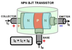 Transistor - courtesy Corollary Theorms