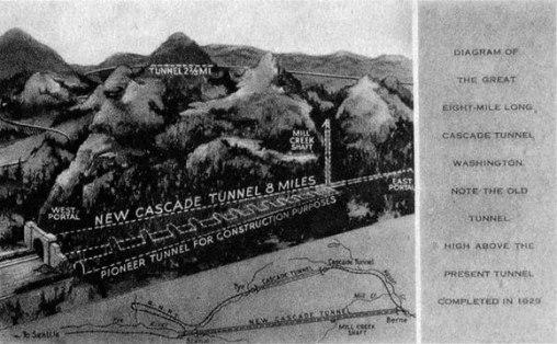 Cascade Tunnel postcard